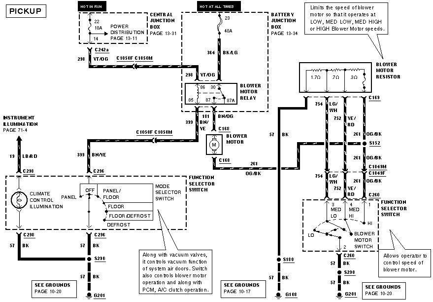 Diagram 1978 Ford F 250 Heater Fan Wiring Diagram Full Version Hd Quality Wiring Diagram Stoneswiring2k Atuttasosta It