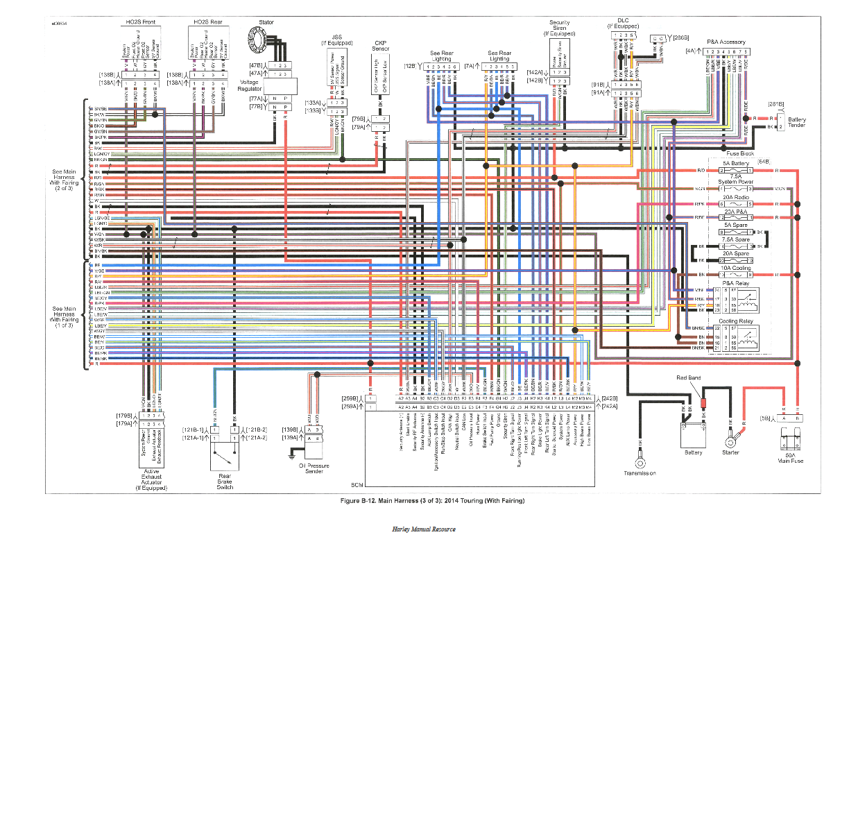 Harley Wiring Harness Diagram - Wiring Diagram & Cable ... on