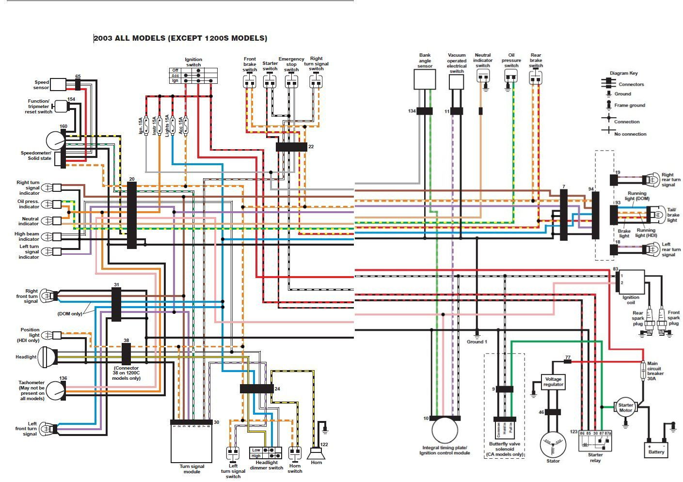 Diagram Harley Sportster Sd Sensor Wiring Diagram Full Version Hd Quality Wiring Diagram Blogxgoo Mefpie Fr