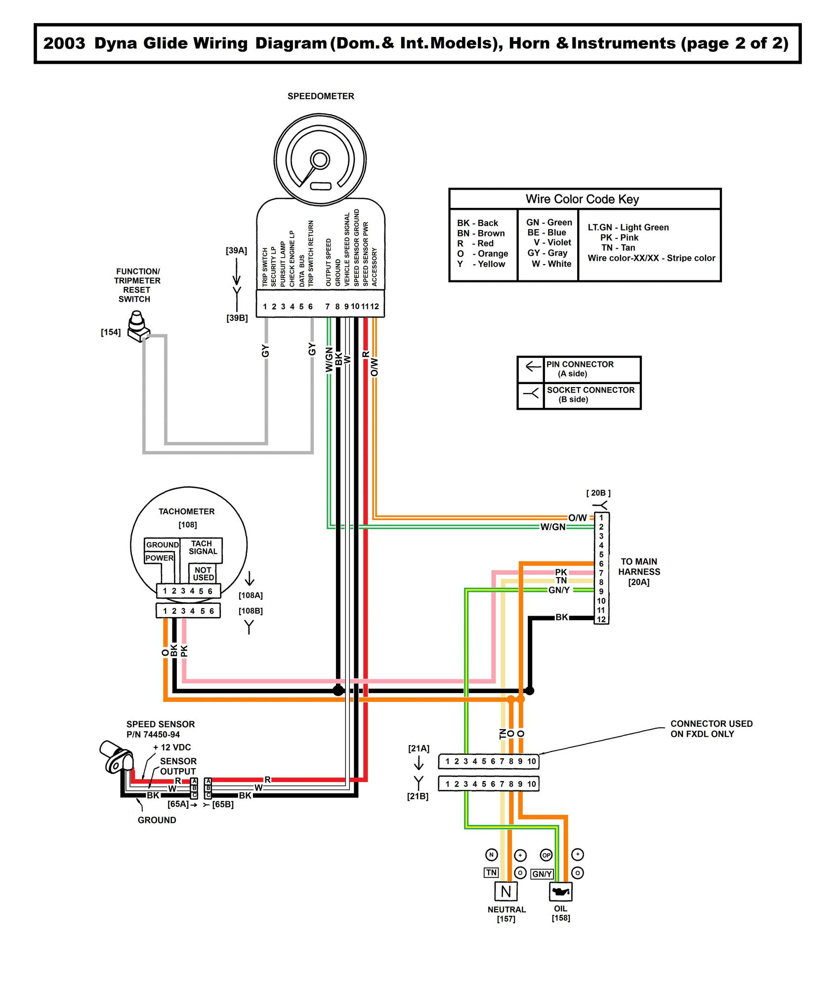 Dynatek Wiring Diagram | Wiring Diagram on