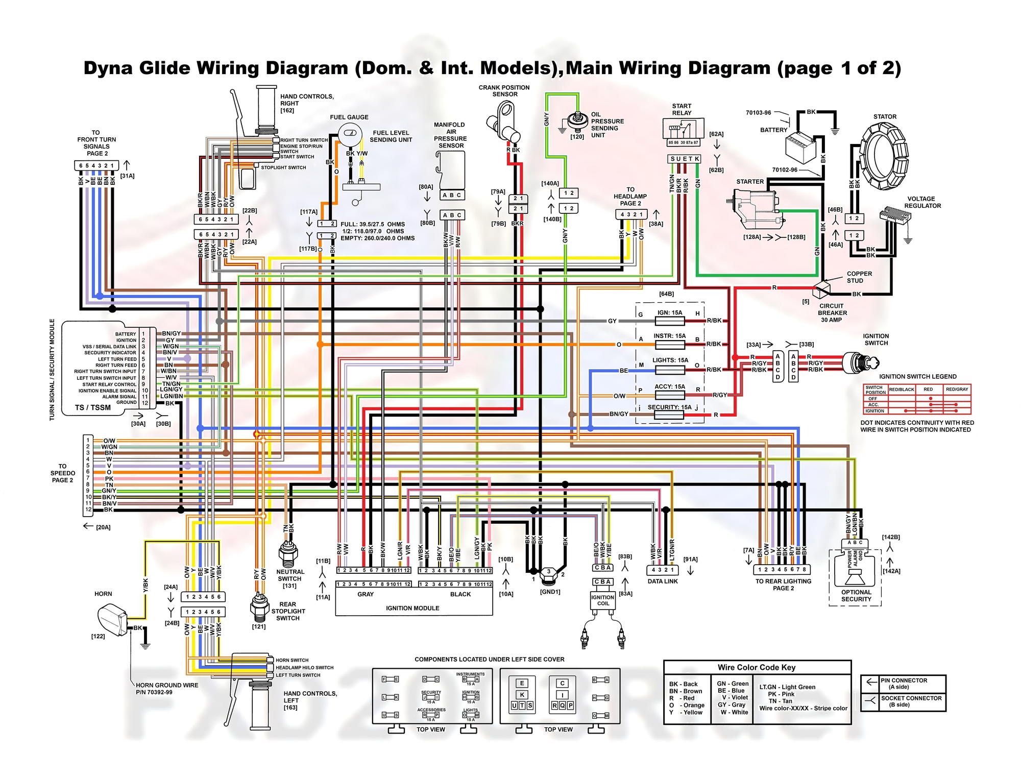 2006 harley davidson dyna glide wiring diagram fuse question - harley davidson forums