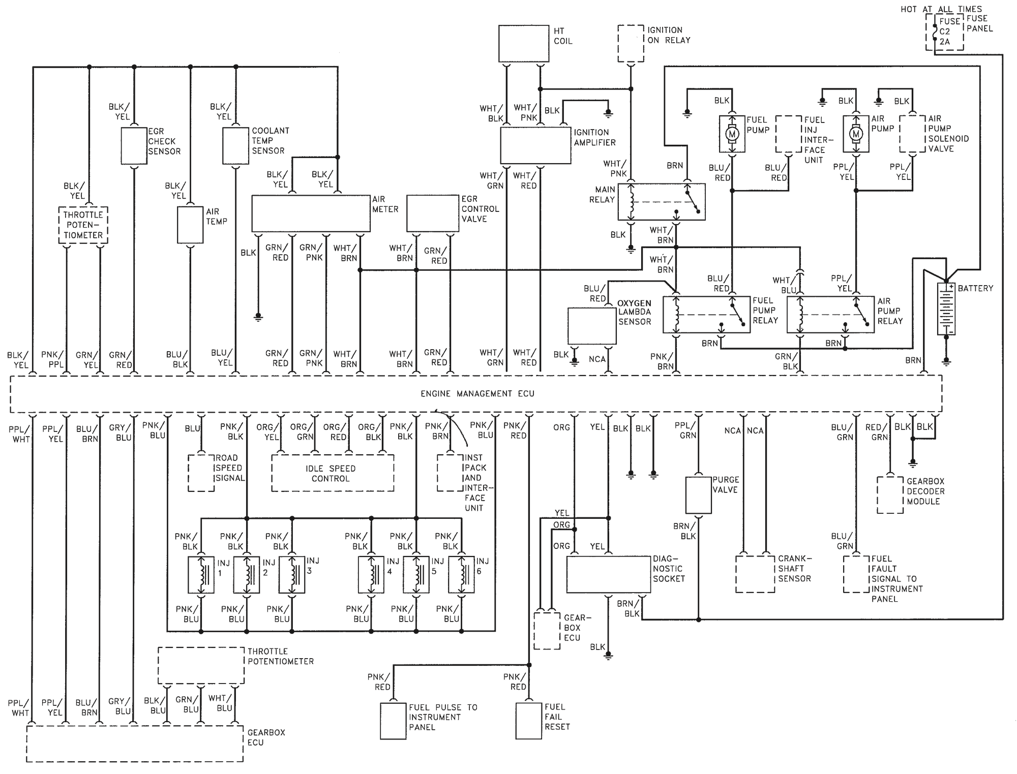 1988 Xj40 Ecm Schematic - Jaguar Forums