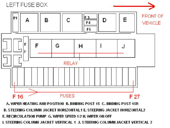 1147665 Expedition Pcm Relay Trouble in addition 2010 Ford Focus Fuse Box Diagram moreover Scion Xb Fuse Box Location likewise 93 Dodge 1500 Wiring Diagram together with 01 F150 Horn Wiring Diagram. on 2001 ford f 150 fuse box location