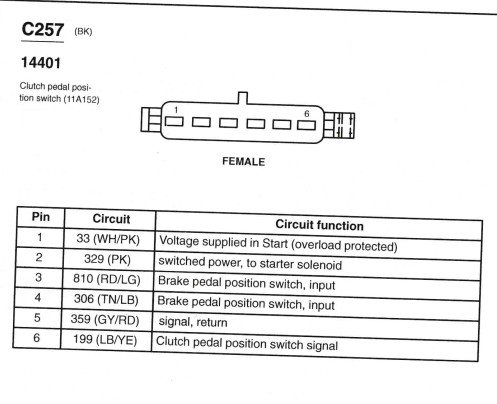 Cruise Control Clutch Pedal Position Switch Wiring Missing? - Ranger-Forums  - The Ultimate Ford Ranger Resource | Ford Ranger Cruise Control Wiring Diagram |  | Ranger-Forums