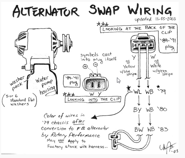88 Mazda Alternator Wiring Diagram Led Wiring Diagram 120v For Wiring Diagram Schematics