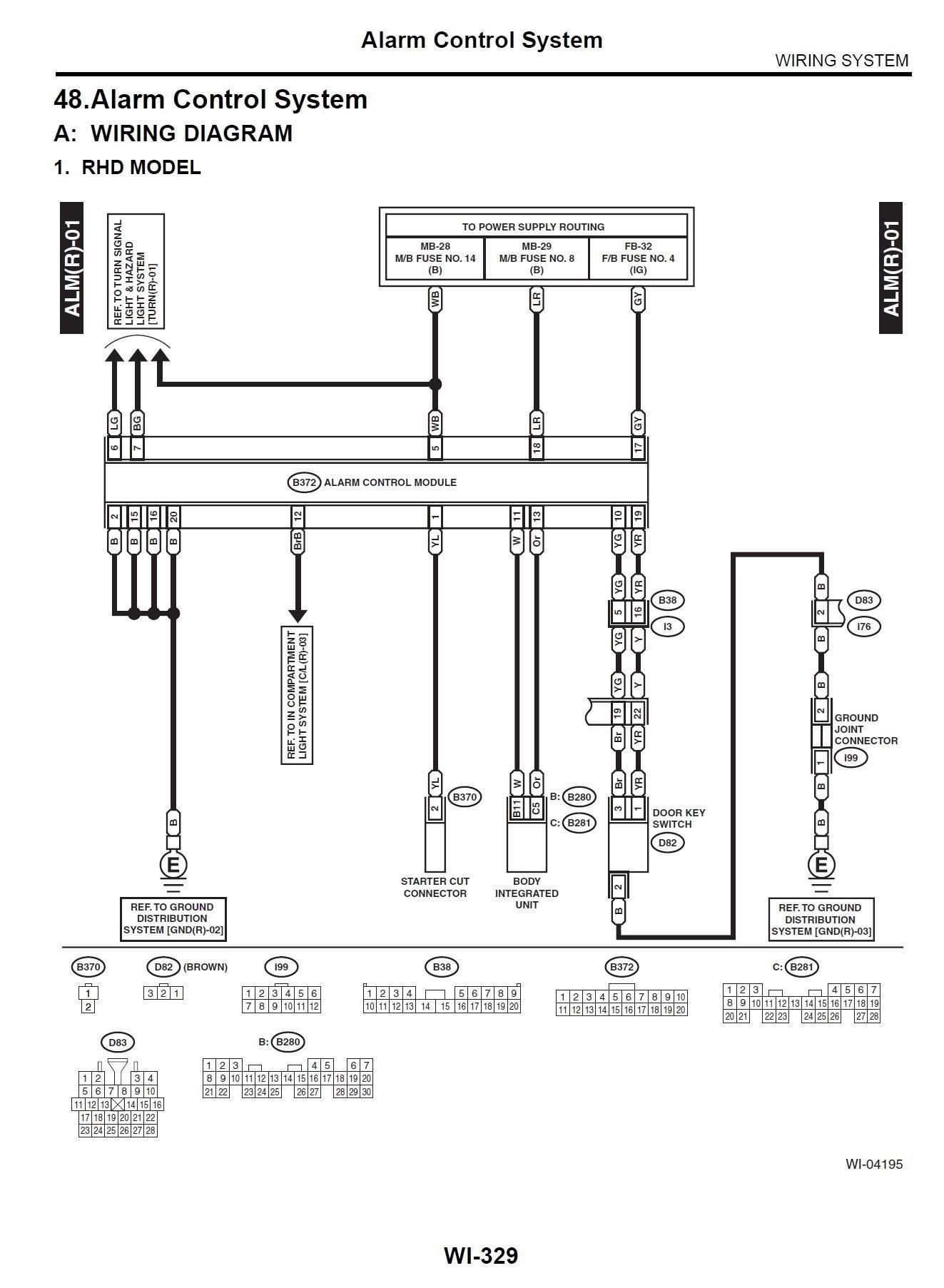 Sigma M30 Alarm Wiring Diagram