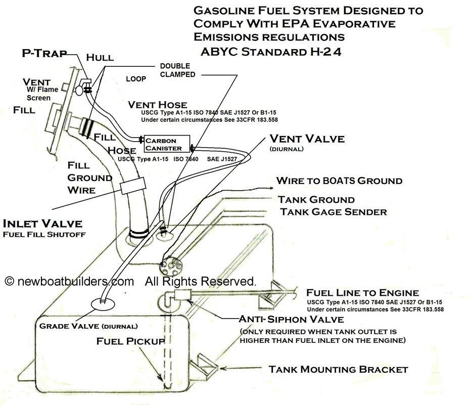 portable fuel pump diagram wiring diagrams back  boat fuel tank wiring diagram #5