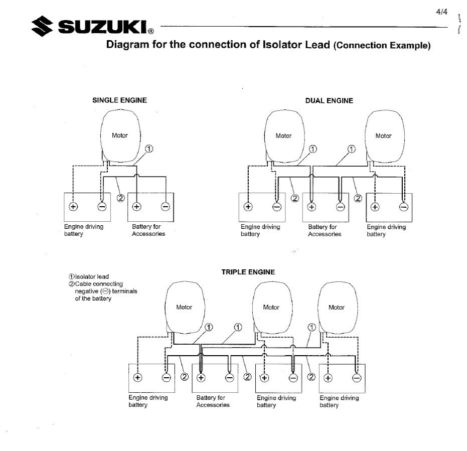 Aux Charging Leads  Twins - Wiring Diagrams