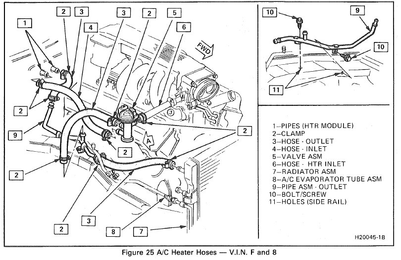 What Is The Tubing Layout For Stock 1987 Trans Am 5 0