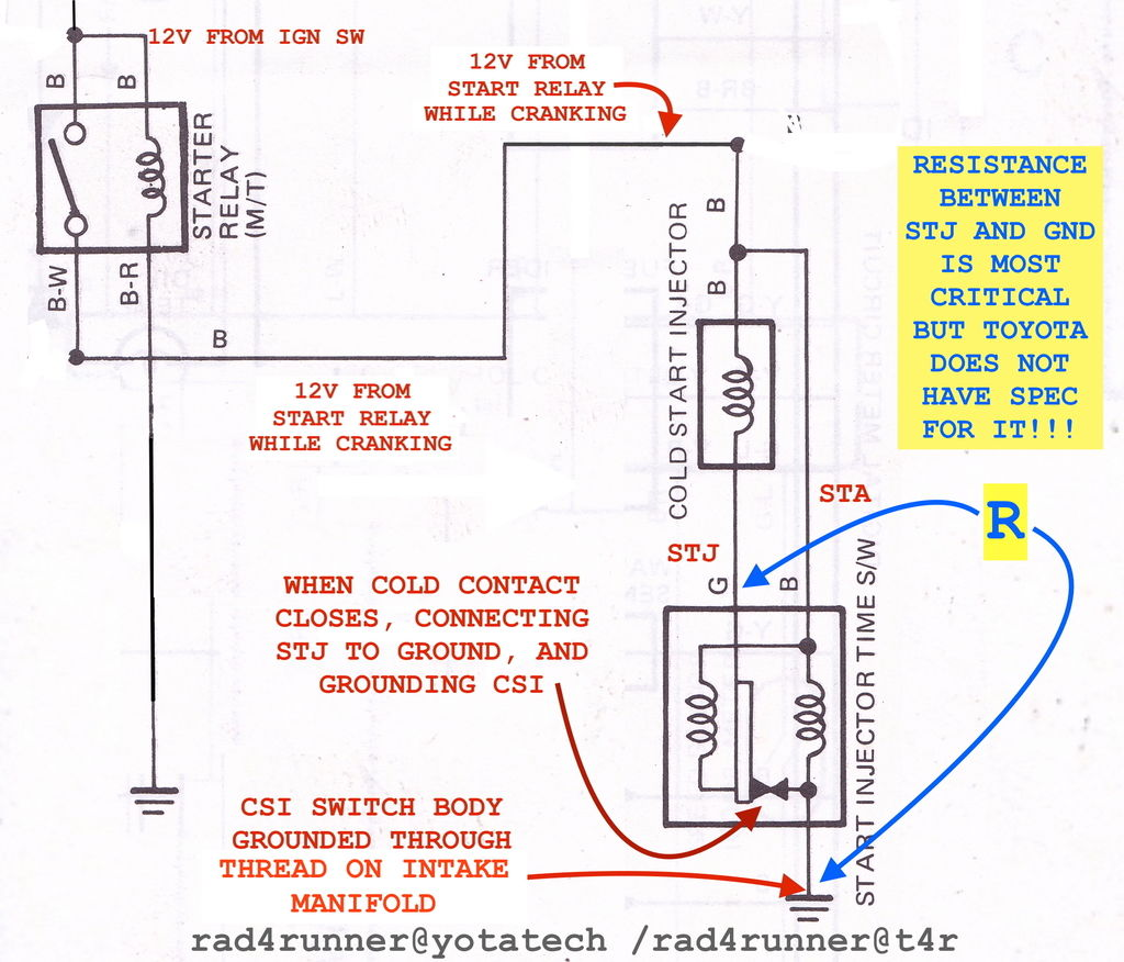22re Fuel Injector Diagram - All Wiring Diagram