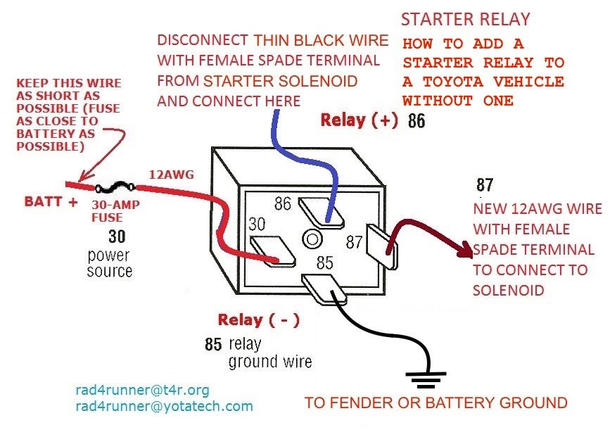 Starter Relay Re