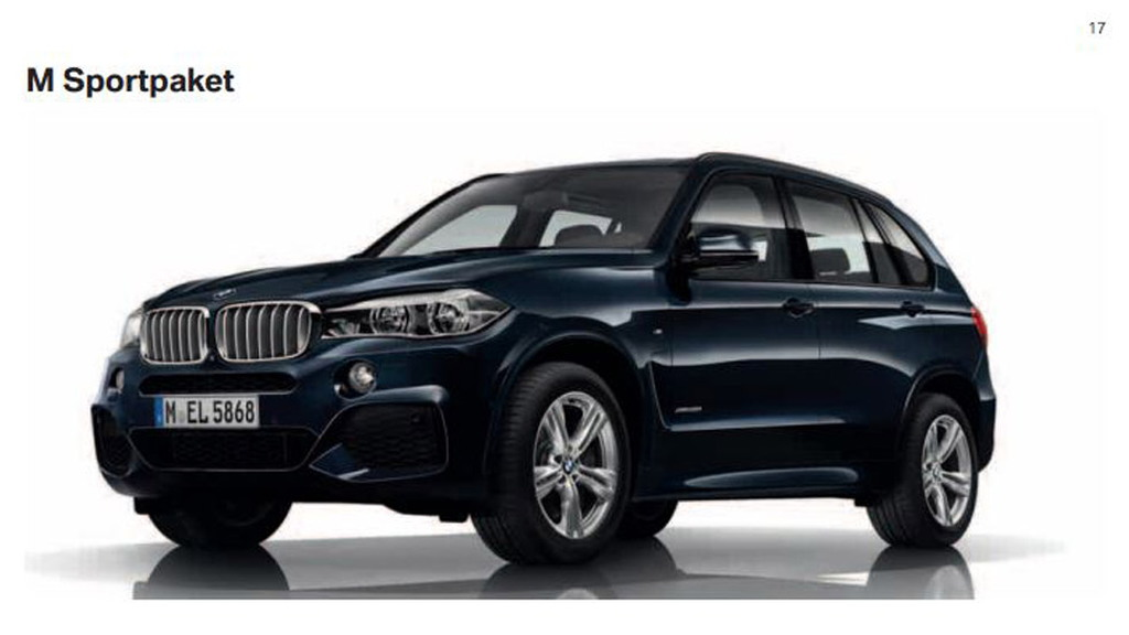 2014 BMW X5 with M Sport package - Image: BMW Blog