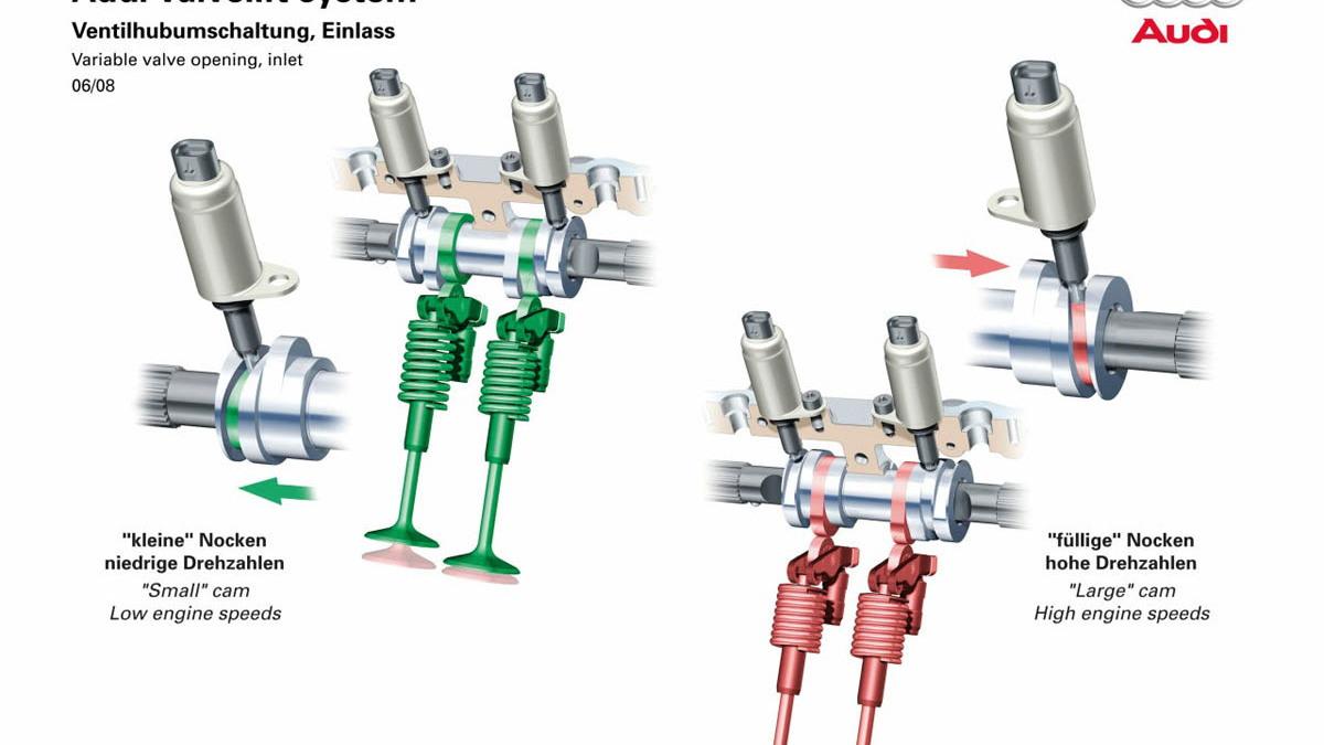 audi valve lift system main01 1