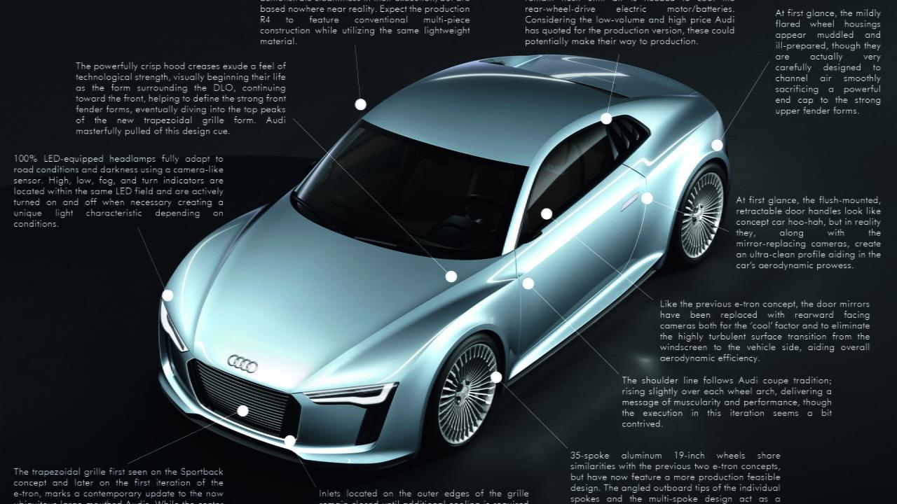 2010 Audi e-tron Detroit Concept (Front)