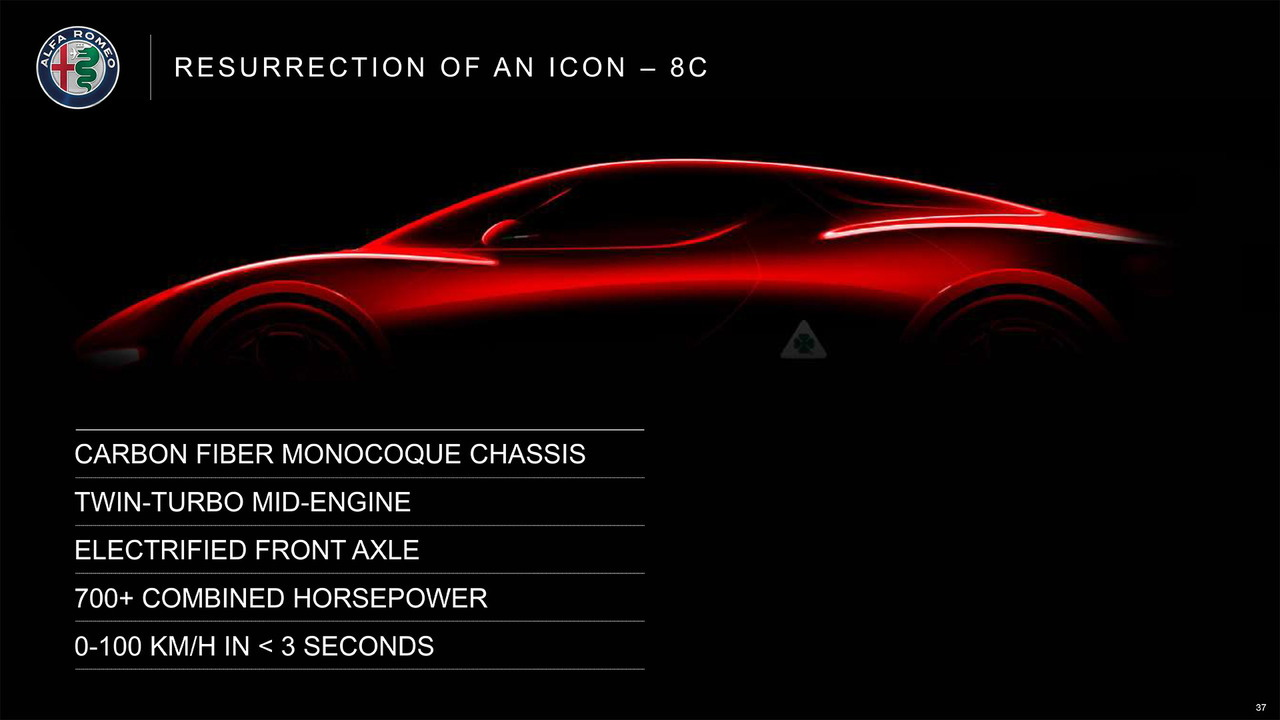 Alfa Romeo confirms new 8C supercar, GTV Giulia coupe