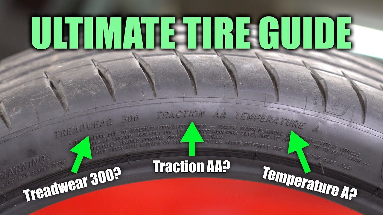 How to read tires, Engineering Explained