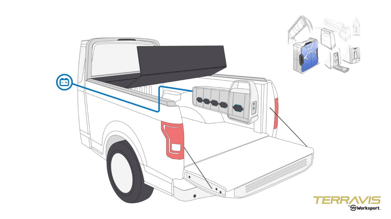 Worksport TerraVis solar tonneau charging system