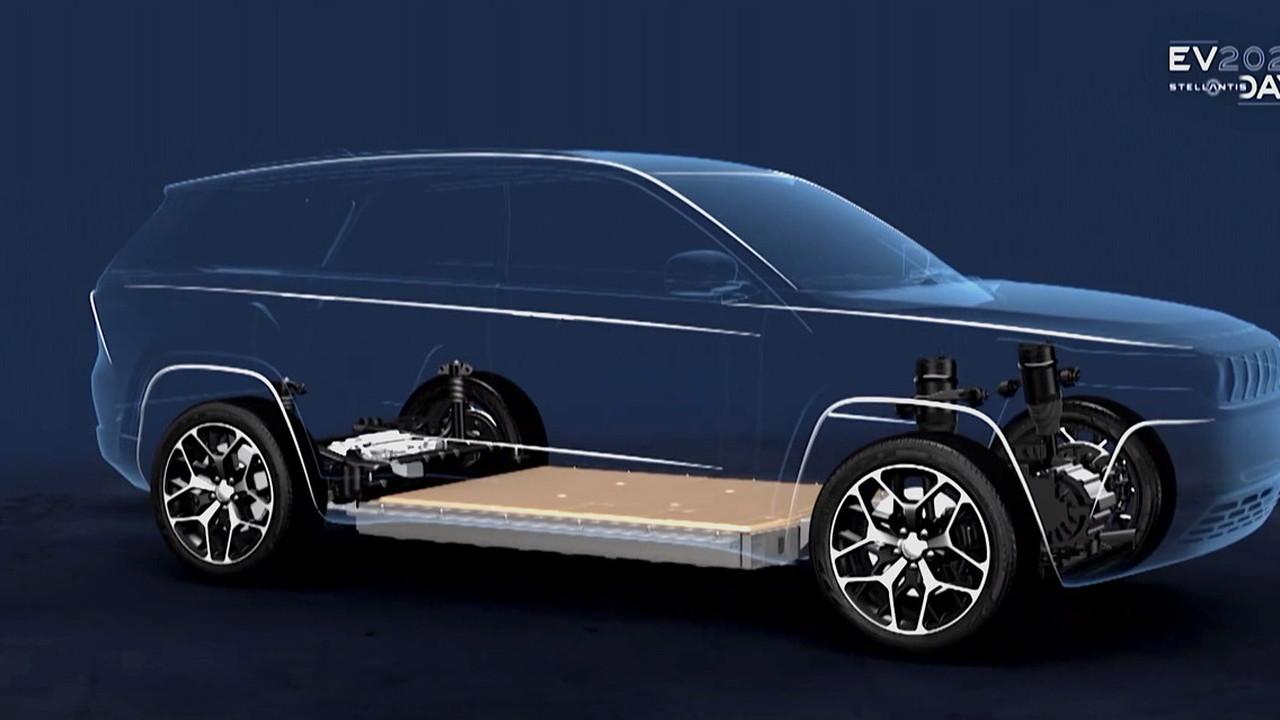 Future Jeep EV  -  2021 Stellantis EV Day