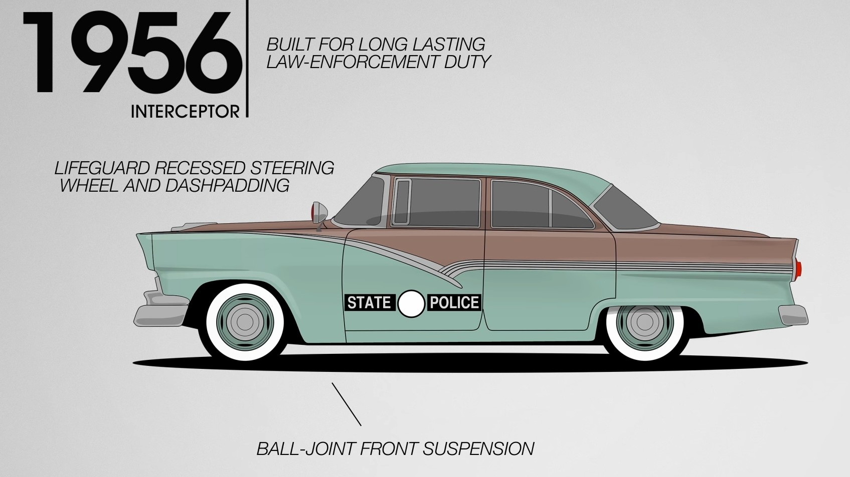 Ford highlights the evolution of its police vehicles