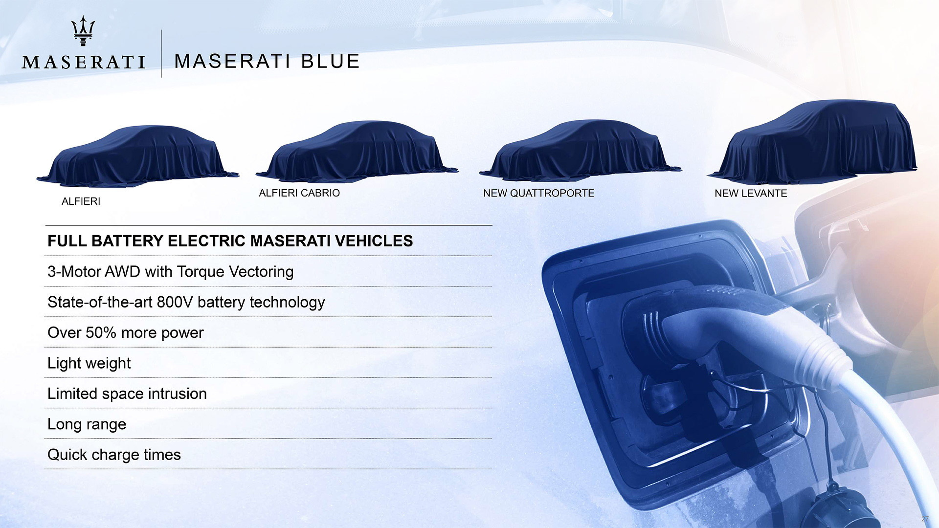 Maserati electric car roadmap