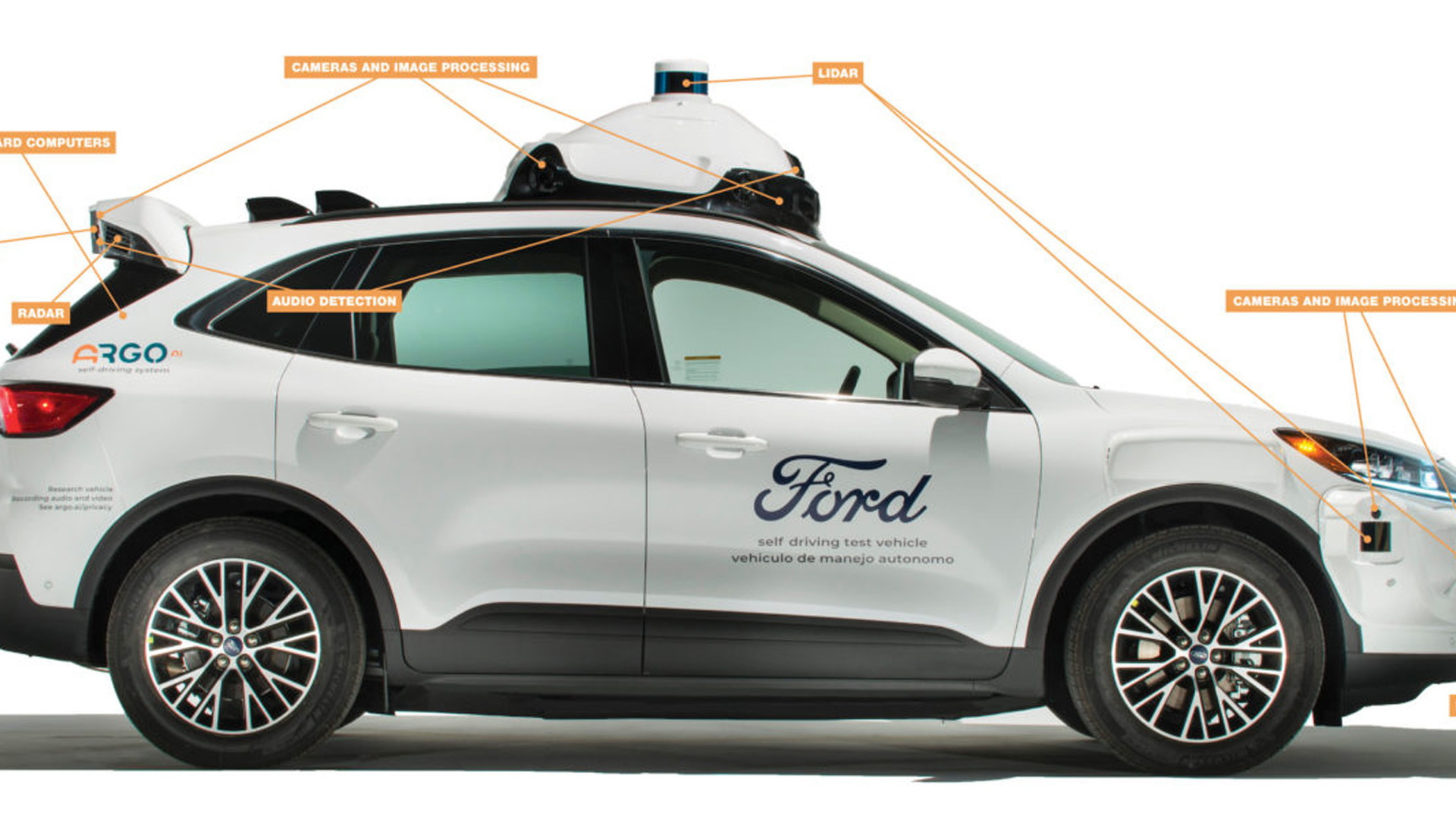 Argo AI self-driving car prototype