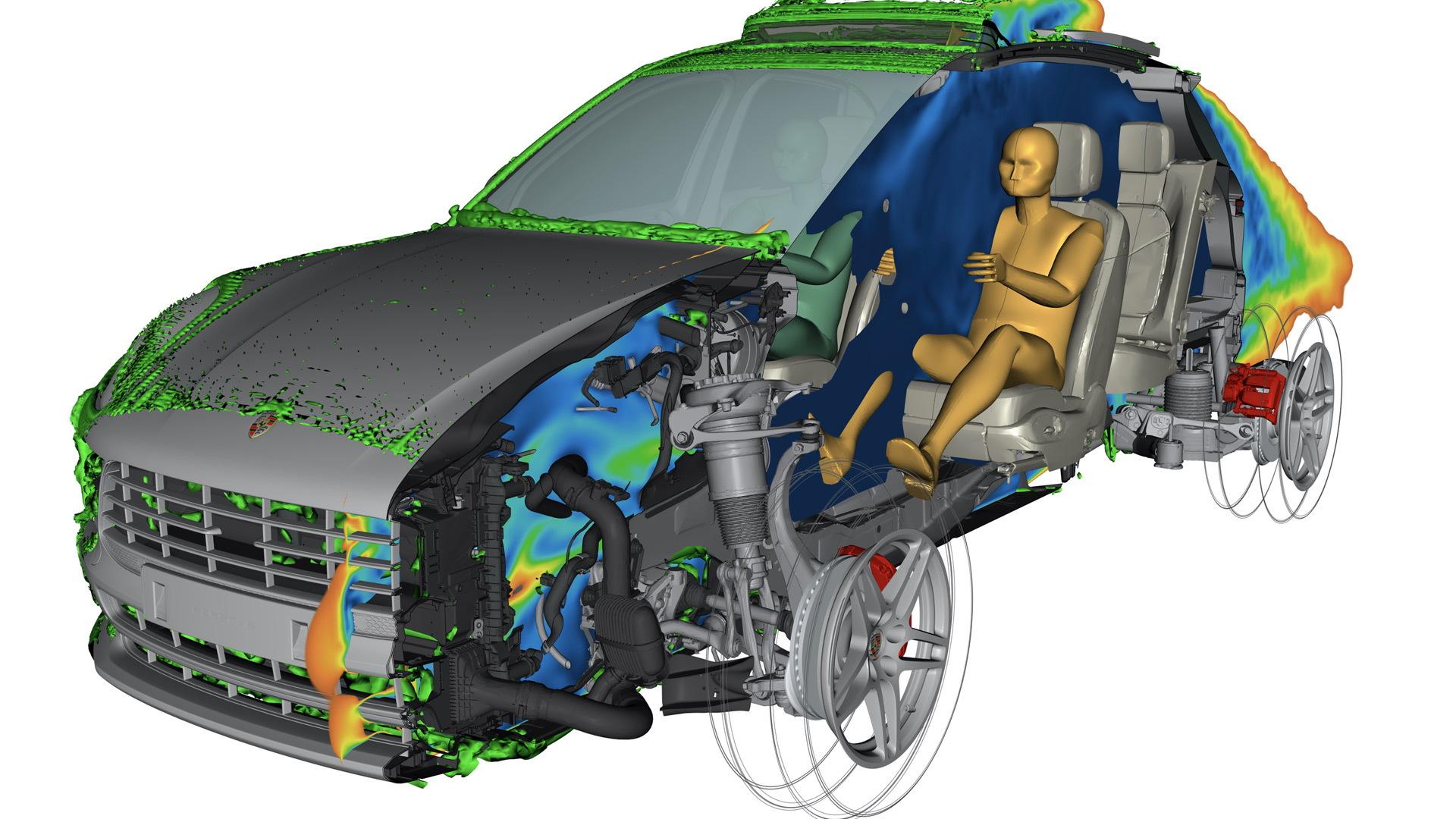 Electric Porsche Macan development