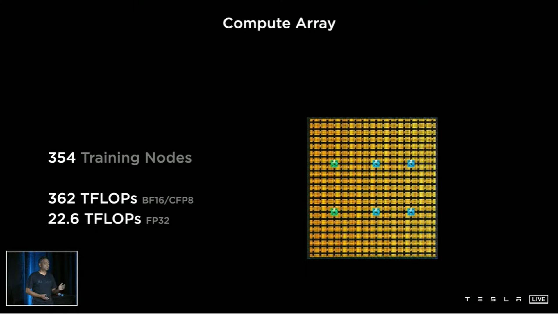 Tesla D1 microchip for Dojo neural network training computer