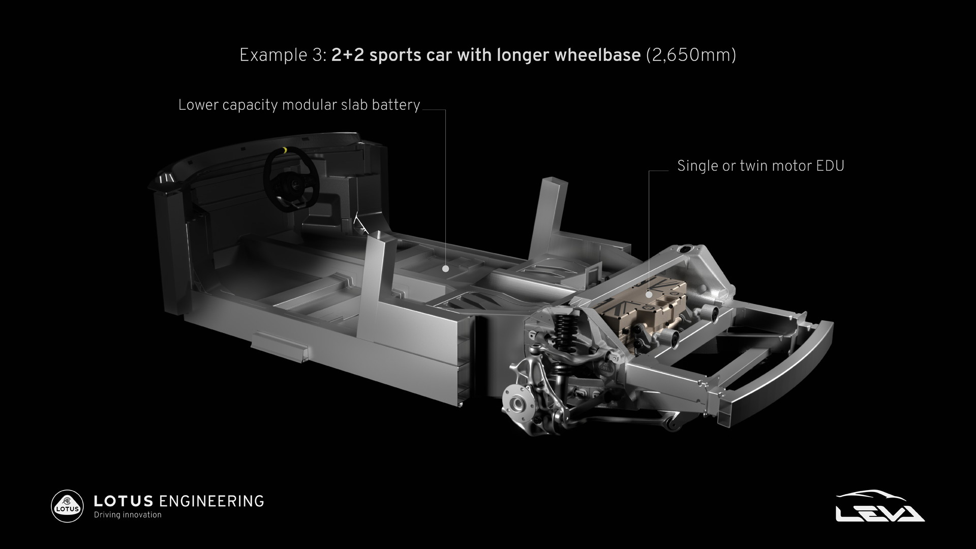 Lotus E-Sports platform (Project LEVA) for 2+2 electric sports cars