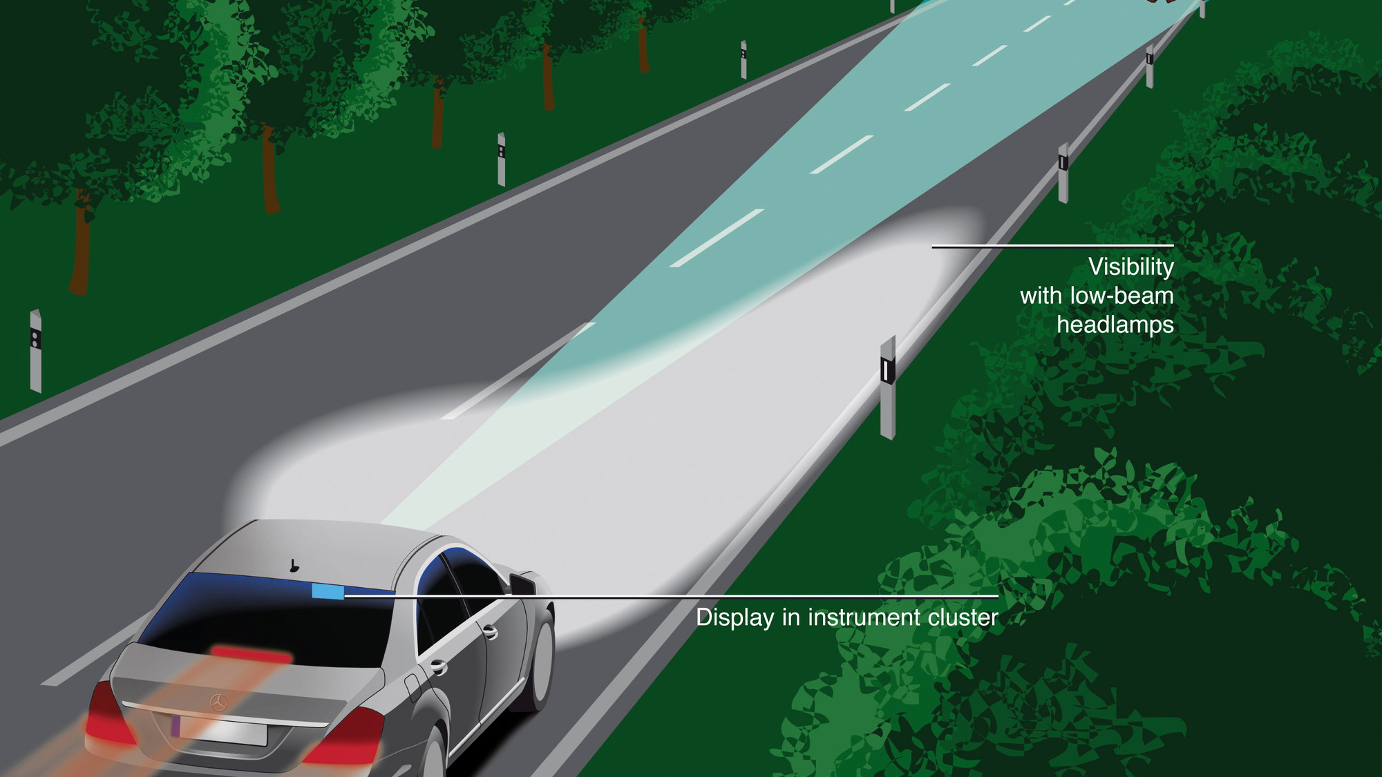 Mercedes Night View Assist Plus adds pedestrian spotlight
