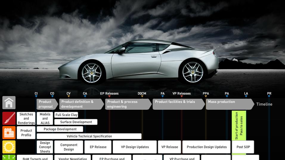 Lotus' engineering development menu.