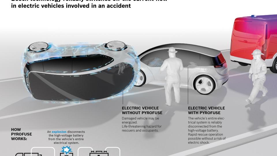 Bosch Pyrofuse