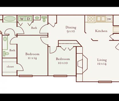 Cordova Creek Apartments In Cordova Tn